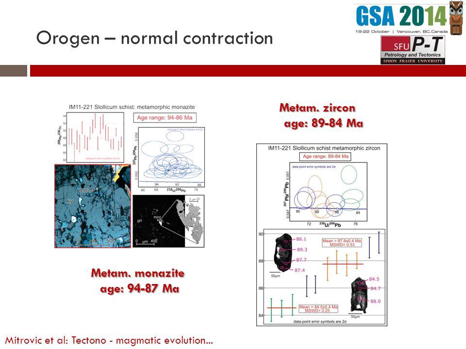 Metam. monazite age: 94-87 Ma Metam. zircon age: 89-84 Ma Orogen – normal contraction Mitrovic et al: Tectono - magmatic evolution...