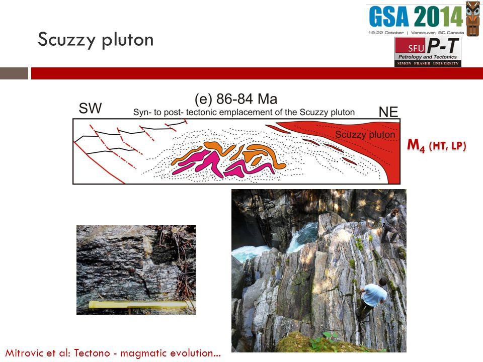 Scuzzy pluton M 4 (HT, LP) Mitrovic et al: Tectono - magmatic evolution...