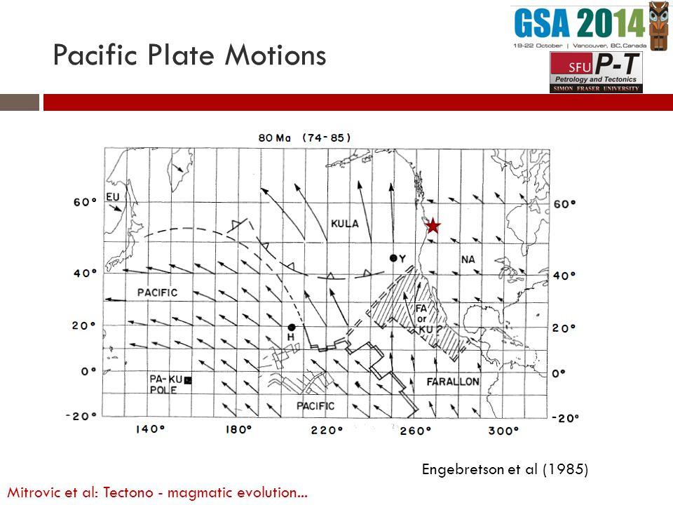 Pacific Plate Motions Engebretson et al (1985) Mitrovic et al: Tectono - magmatic evolution...