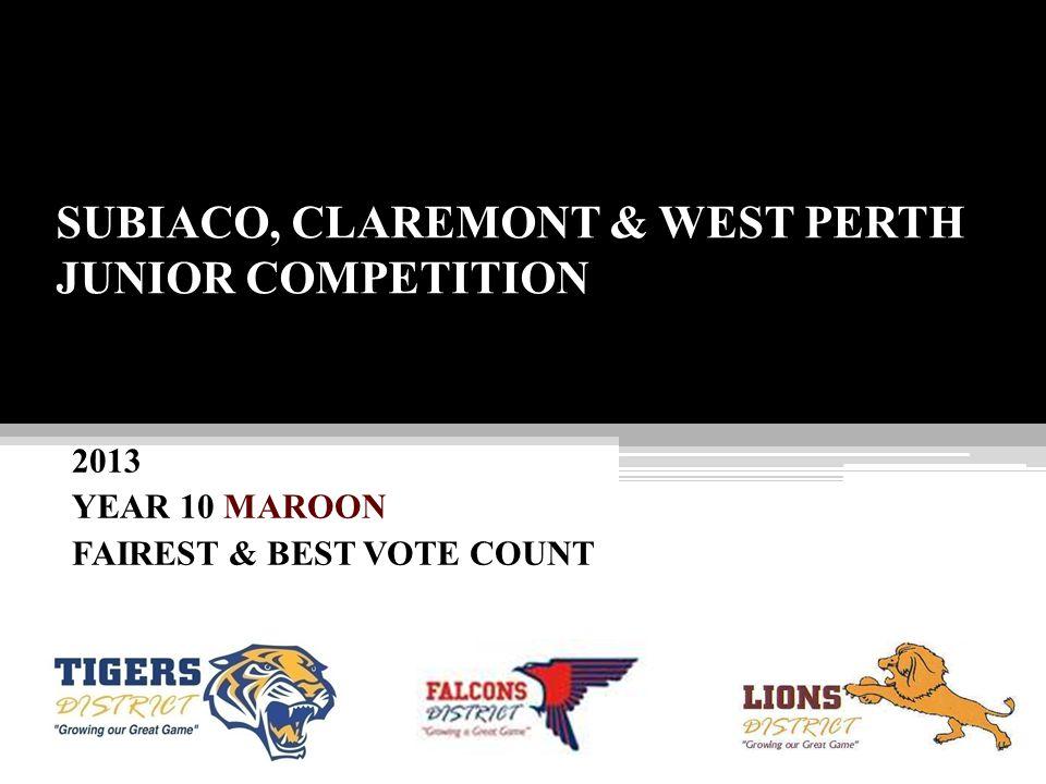 SUBIACO, CLAREMONT & WEST PERTH JUNIOR COMPETITION 2013 YEAR 10 MAROON FAIREST & BEST VOTE COUNT