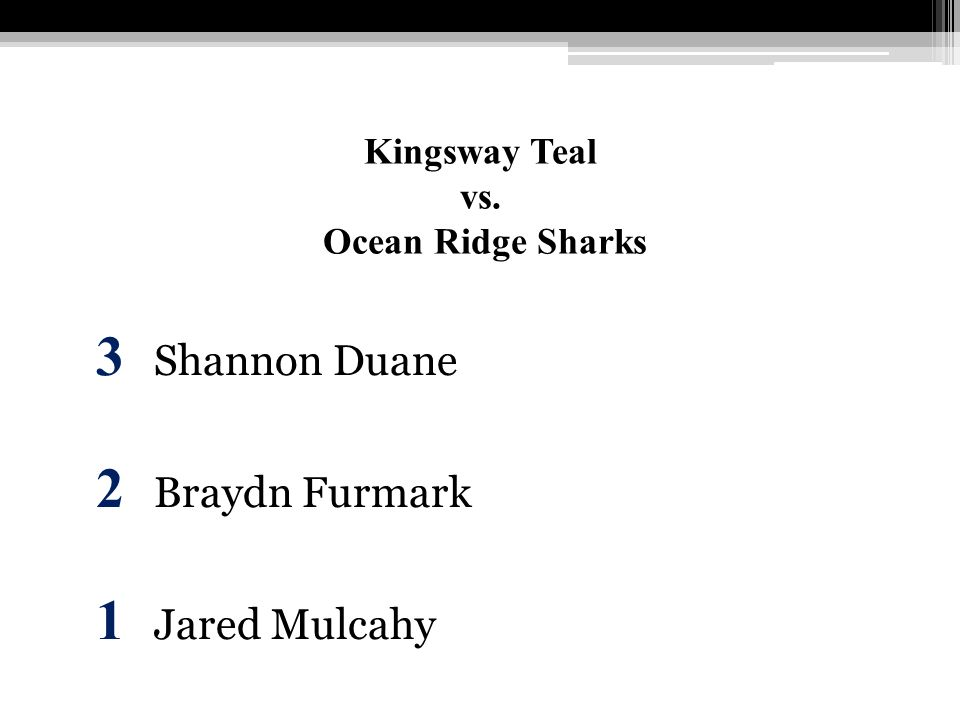 Kingsway Teal vs. Ocean Ridge Sharks 3 Shannon Duane 2 Braydn Furmark 1 Jared Mulcahy