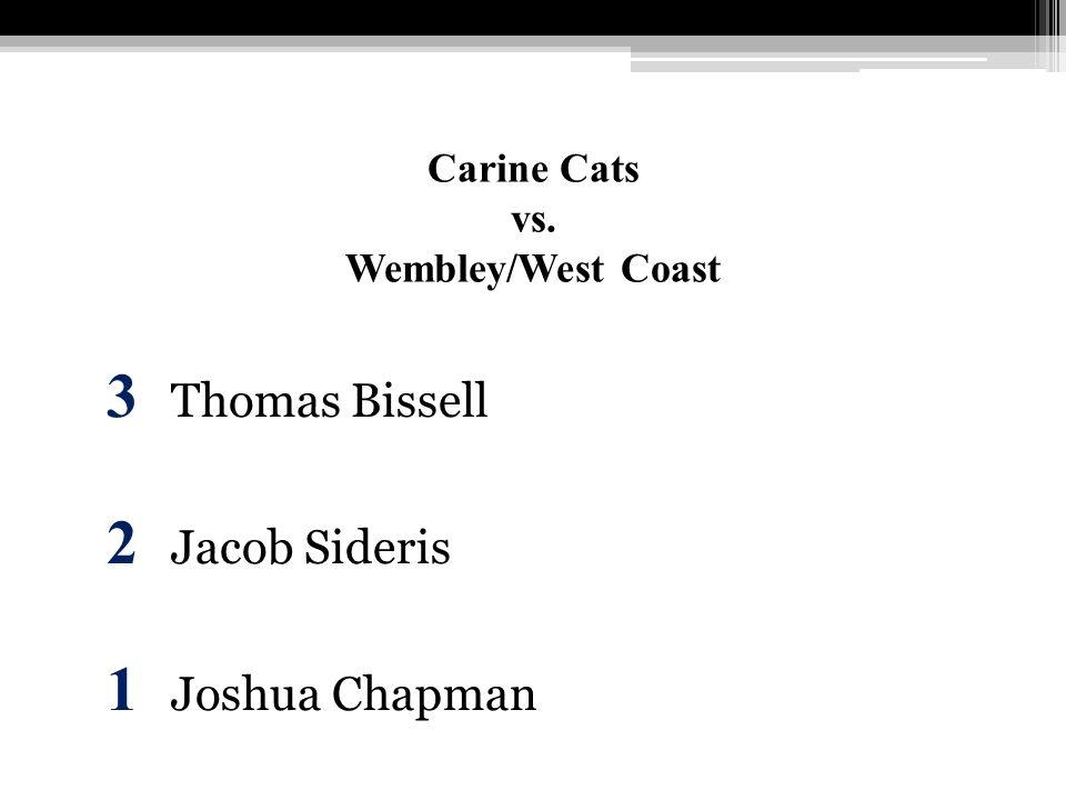 Carine Cats vs. Wembley/West Coast 3 Thomas Bissell 2 Jacob Sideris 1 Joshua Chapman