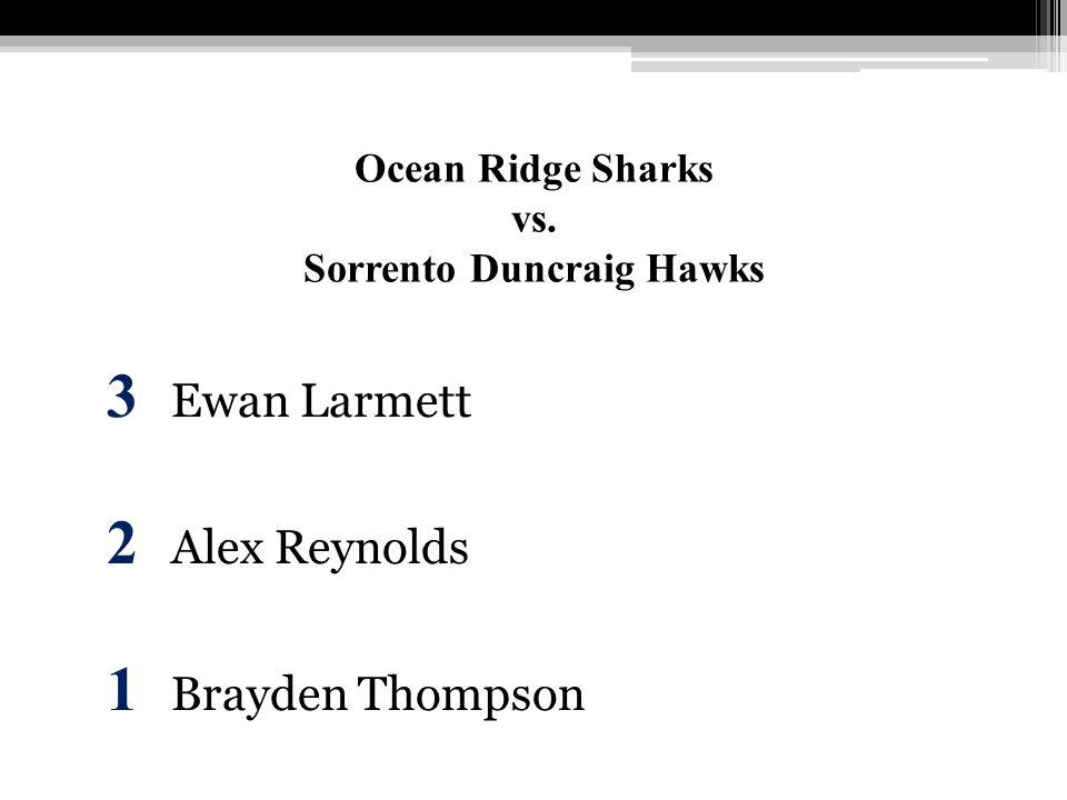 Ocean Ridge Sharks vs. Sorrento Duncraig Hawks 3 Ewan Larmett 2 Alex Reynolds 1 Brayden Thompson