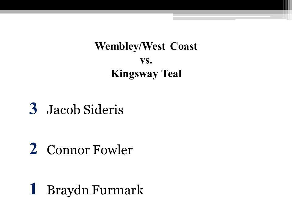 Wembley/West Coast vs. Kingsway Teal 3 Jacob Sideris 2 Connor Fowler 1 Braydn Furmark