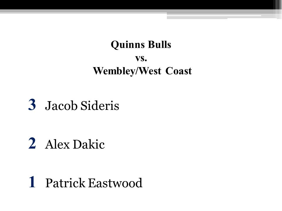 Quinns Bulls vs. Wembley/West Coast 3 Jacob Sideris 2 Alex Dakic 1 Patrick Eastwood