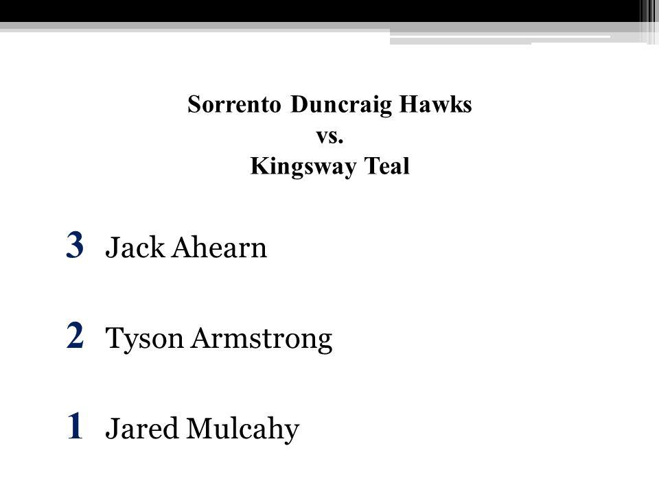 Sorrento Duncraig Hawks vs. Kingsway Teal 3 Jack Ahearn 2 Tyson Armstrong 1 Jared Mulcahy