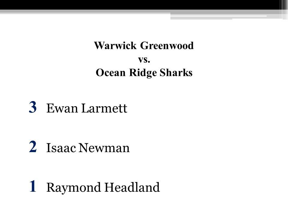 Warwick Greenwood vs. Ocean Ridge Sharks 3 Ewan Larmett 2 Isaac Newman 1 Raymond Headland