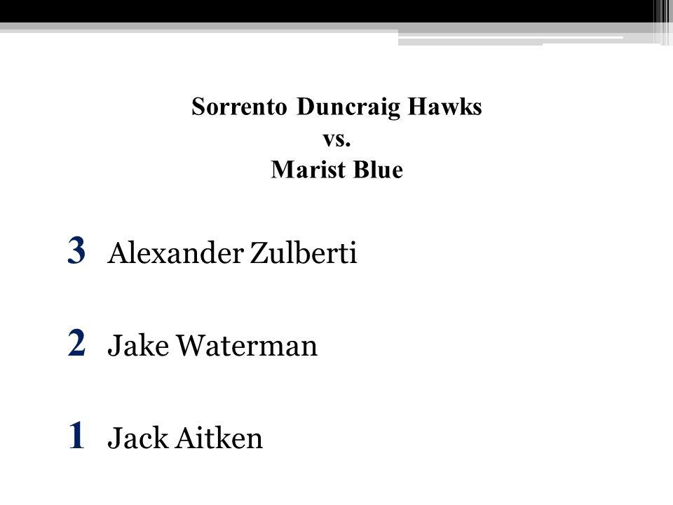 Sorrento Duncraig Hawks vs. Marist Blue 3 Alexander Zulberti 2 Jake Waterman 1 Jack Aitken