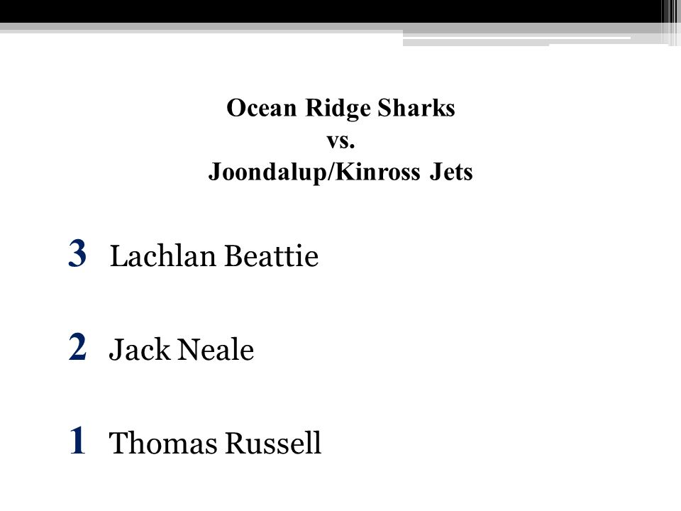 Ocean Ridge Sharks vs. Joondalup/Kinross Jets 3 Lachlan Beattie 2 Jack Neale 1 Thomas Russell