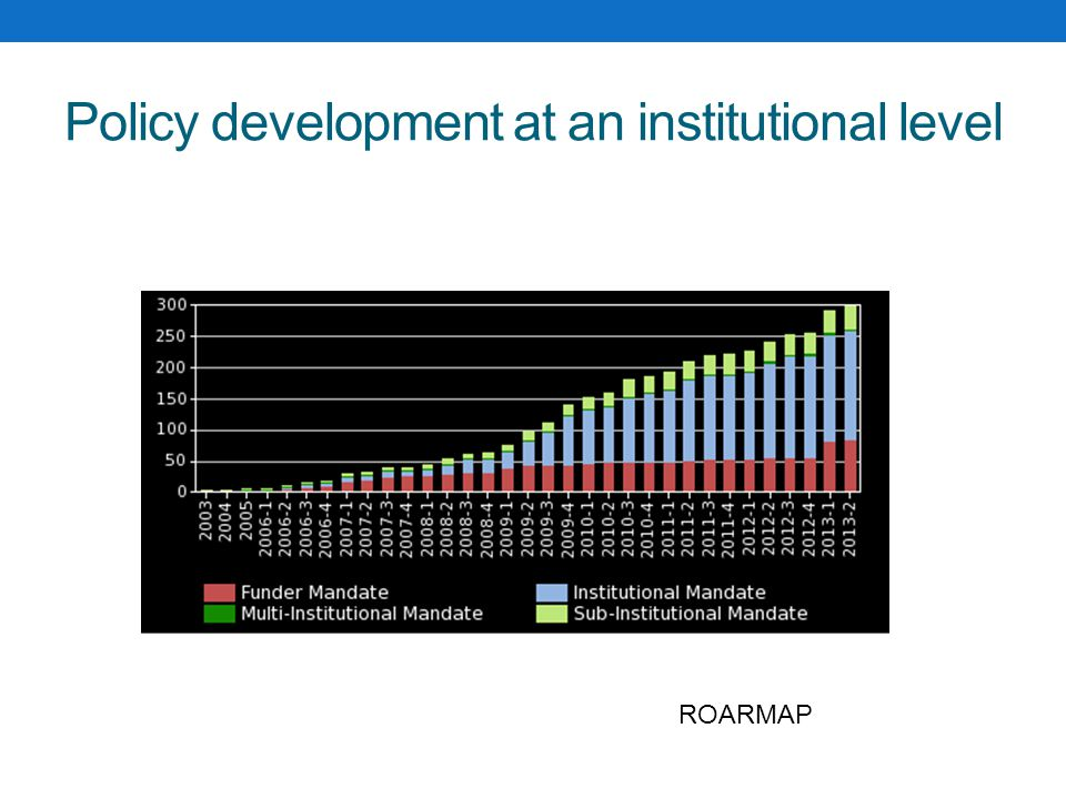 Policy development at an institutional level ROARMAP