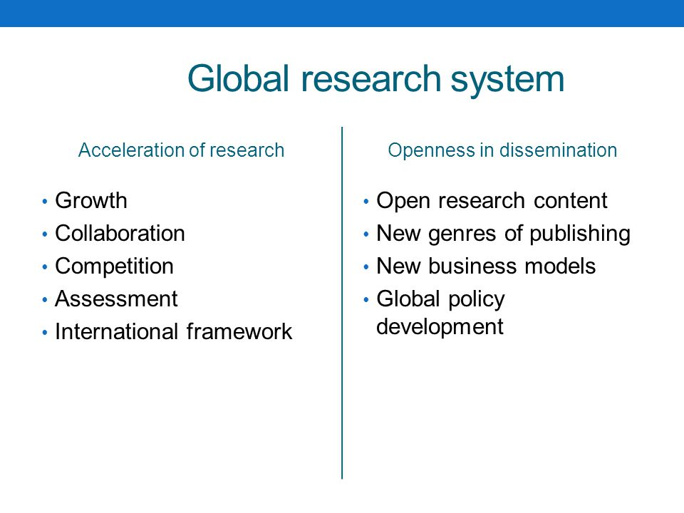 Global research system Acceleration of research Growth Collaboration Competition Assessment International framework Openness in dissemination Open research content New genres of publishing New business models Global policy development