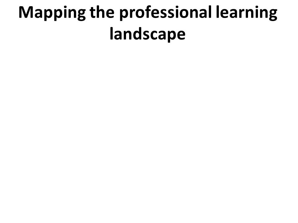 Mapping the professional learning landscape