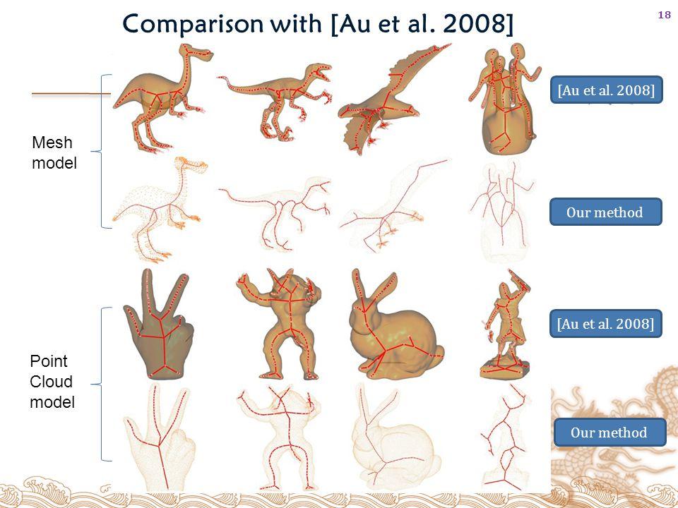 Comparison with [Au et al. 2008] 18 Mesh model Point Cloud model [Au et al.