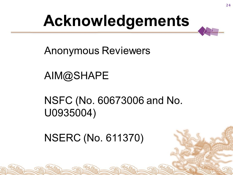 24 Anonymous Reviewers AIM@SHAPE NSFC (No. 60673006 and No.