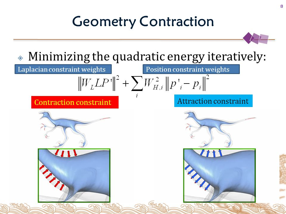 Geometry Contraction  Minimizing the quadratic energy iteratively: Contraction constraint Attraction constraint Laplacian constraint weightsPosition constraint weights 8