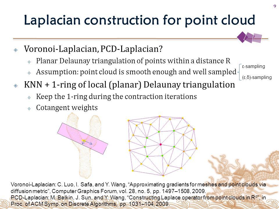 Laplacian construction for point cloud  Voronoi-Laplacian, PCD-Laplacian.