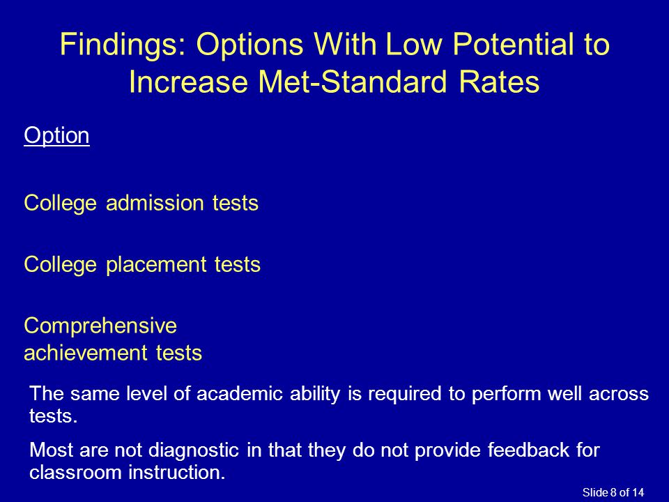 Findings: Options With Low Potential to Increase Met-Standard Rates OptionCostsDifficulty of Implementation College admission testsLow College placement testsLow Comprehensive achievement tests Low The same level of academic ability is required to perform well across tests.