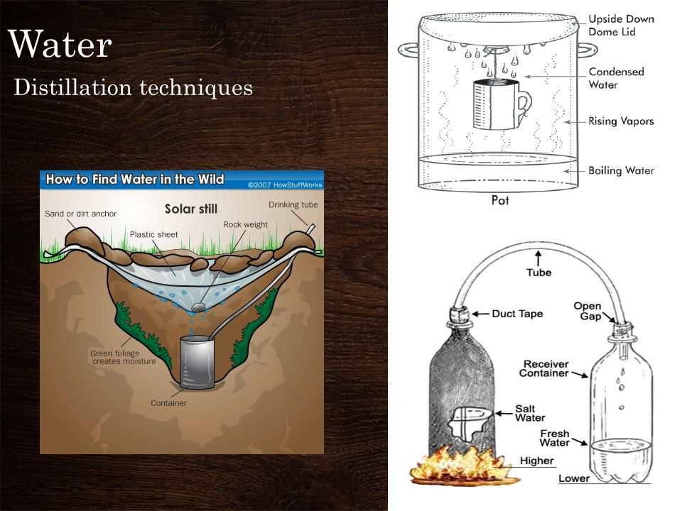 Distillation techniques Water