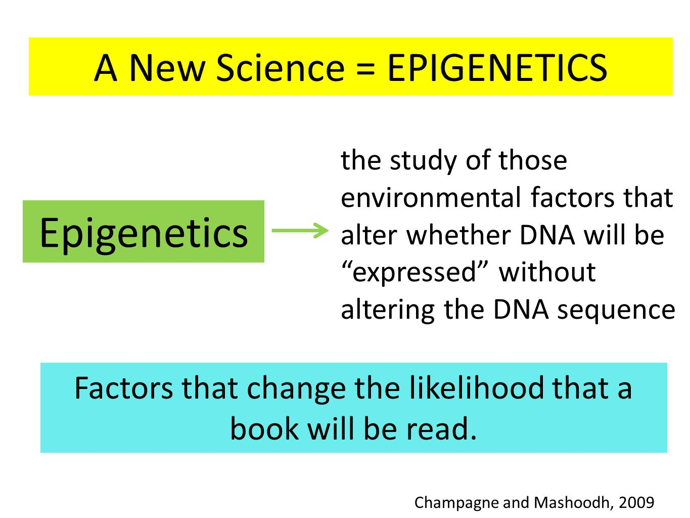 A New Science = EPIGENETICS Epigenetics the study of those environmental factors that alter whether DNA will be expressed without altering the DNA sequence Factors that change the likelihood that a book will be read.