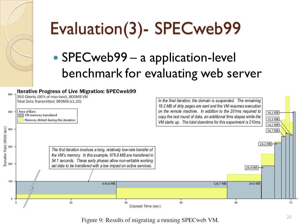 Evaluation(3)- SPECweb99 SPECweb99 – a application-level benchmark for evaluating web server 20