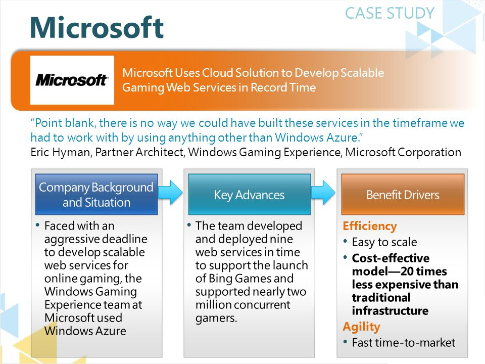 CASE STUDY Point blank, there is no way we could have built these services in the timeframe we had to work with by using anything other than Windows Azure. Eric Hyman, Partner Architect, Windows Gaming Experience, Microsoft Corporation Microsoft Microsoft Uses Cloud Solution to Develop Scalable Gaming Web Services in Record Time