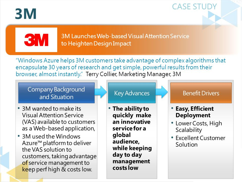 CASE STUDY Windows Azure helps 3M customers take advantage of complex algorithms that encapsulate 30 years of research and get simple, powerful results from their browser, almost instantly. Terry Collier, Marketing Manager, 3M 3M 3M Launches Web-based Visual Attention Service to Heighten Design Impact
