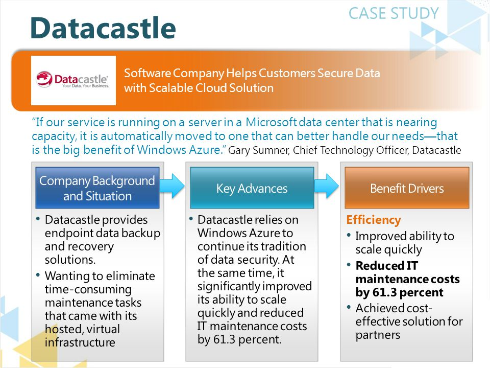 CASE STUDY If our service is running on a server in a Microsoft data center that is nearing capacity, it is automatically moved to one that can better handle our needs—that is the big benefit of Windows Azure. Gary Sumner, Chief Technology Officer, Datacastle Datacastle Software Company Helps Customers Secure Data with Scalable Cloud Solution