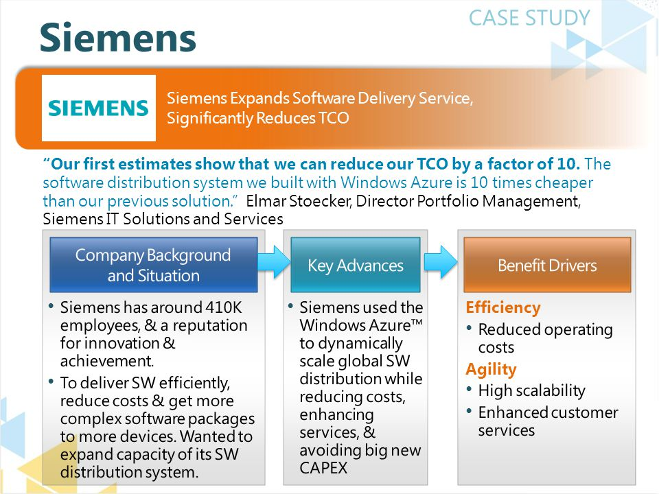 CASE STUDY Our first estimates show that we can reduce our TCO by a factor of 10.