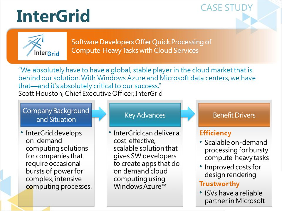 CASE STUDY We absolutely have to have a global, stable player in the cloud market that is behind our solution.
