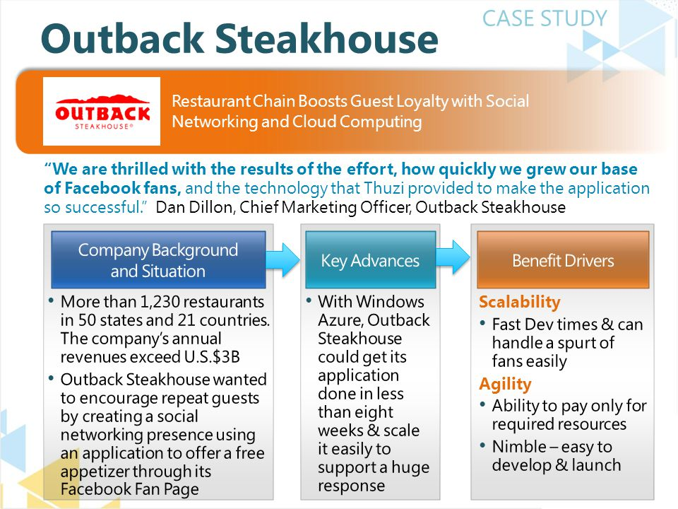 CASE STUDY We are thrilled with the results of the effort, how quickly we grew our base of Facebook fans, and the technology that Thuzi provided to make the application so successful. Dan Dillon, Chief Marketing Officer, Outback Steakhouse Outback Steakhouse Restaurant Chain Boosts Guest Loyalty with Social Networking and Cloud Computing