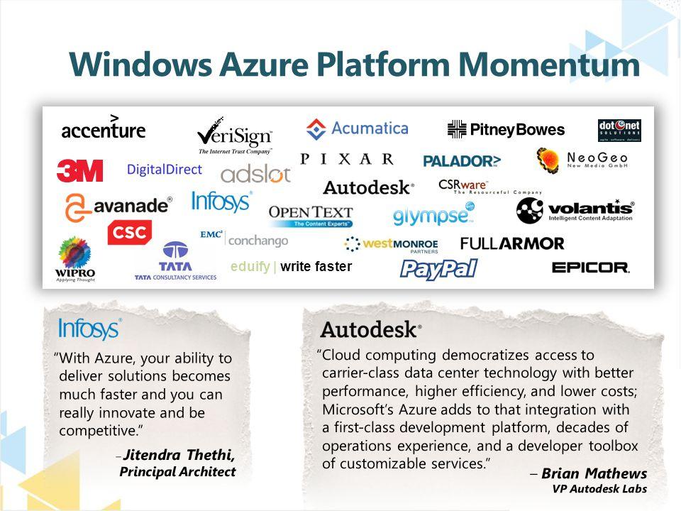 Windows Azure Platform Momentum eduify | write faster