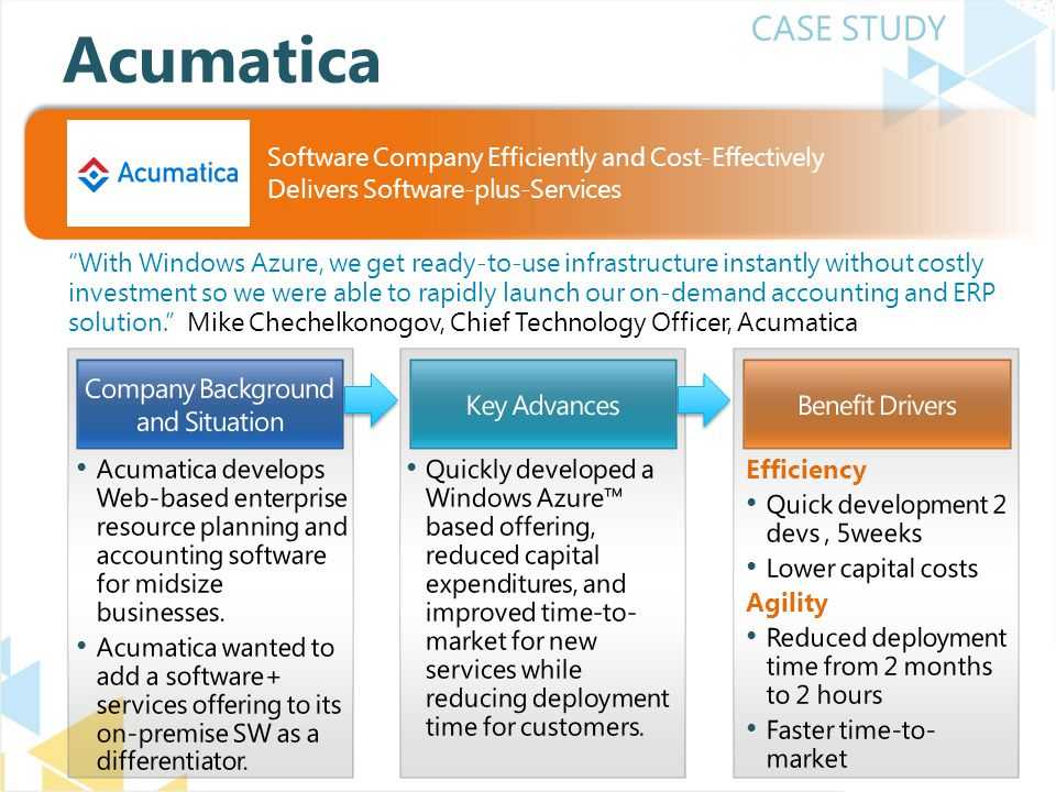 CASE STUDY With Windows Azure, we get ready-to-use infrastructure instantly without costly investment so we were able to rapidly launch our on-demand accounting and ERP solution. Mike Chechelkonogov, Chief Technology Officer, Acumatica Acumatica Software Company Efficiently and Cost-Effectively Delivers Software-plus-Services