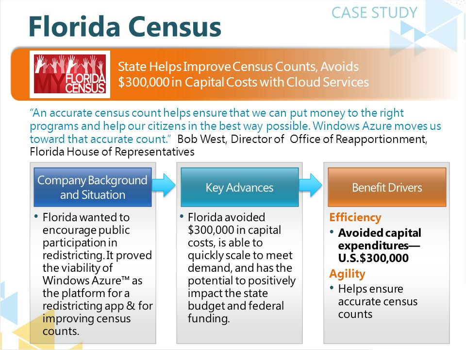CASE STUDY An accurate census count helps ensure that we can put money to the right programs and help our citizens in the best way possible.
