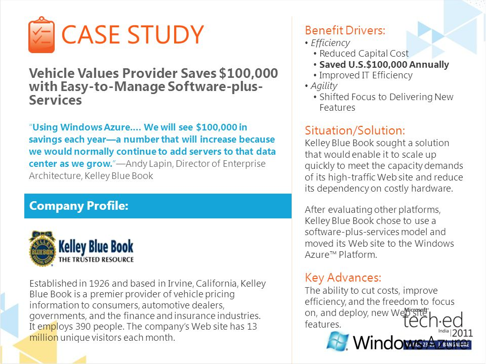 CASE STUDY Company Profile: Benefit Drivers: Efficiency Reduced Capital Cost Saved U.S.$100,000 Annually Improved IT Efficiency Agility Shifted Focus to Delivering New Features Situation/Solution: Kelley Blue Book sought a solution that would enable it to scale up quickly to meet the capacity demands of its high-traffic Web site and reduce its dependency on costly hardware.