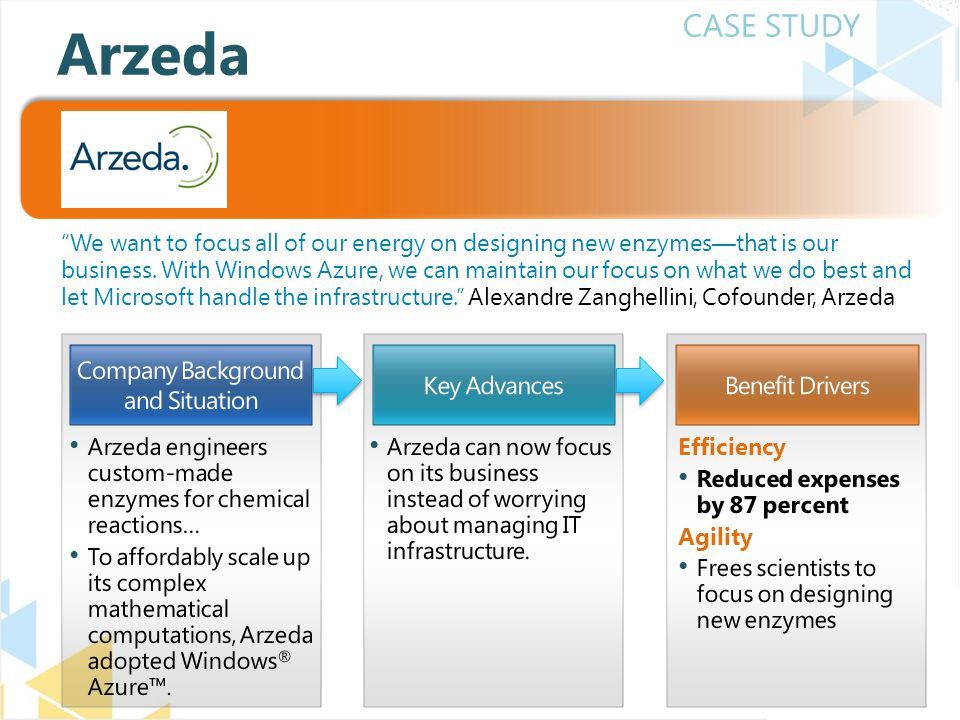 CASE STUDY We want to focus all of our energy on designing new enzymes—that is our business.