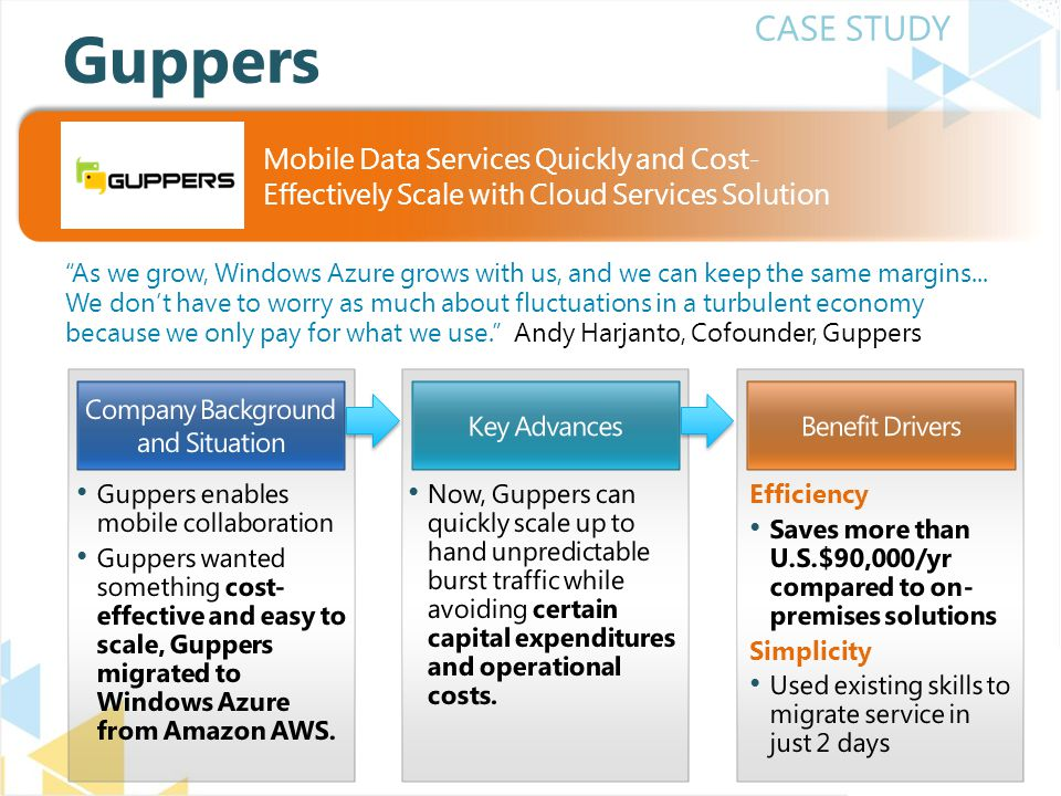 CASE STUDY As we grow, Windows Azure grows with us, and we can keep the same margins...