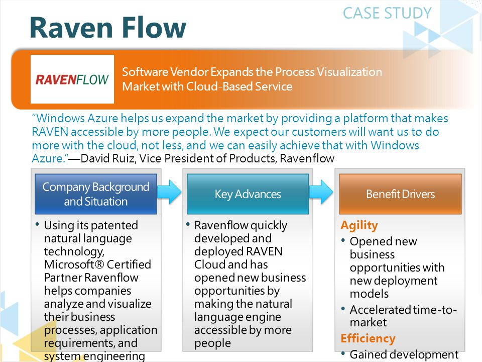 CASE STUDY Windows Azure helps us expand the market by providing a platform that makes RAVEN accessible by more people.