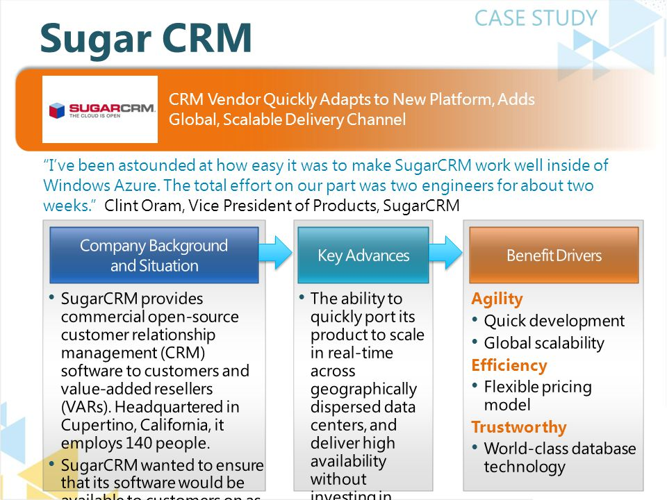 CASE STUDY I've been astounded at how easy it was to make SugarCRM work well inside of Windows Azure.
