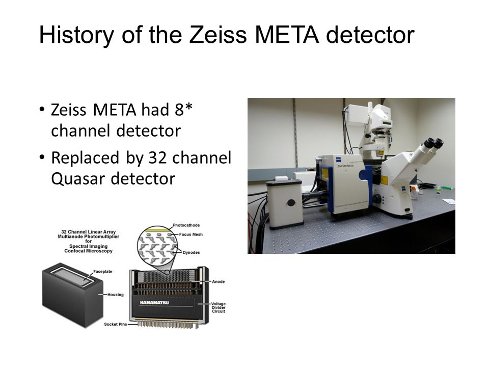 History of the Zeiss META detector Zeiss META had 8* channel detector Replaced by 32 channel Quasar detector
