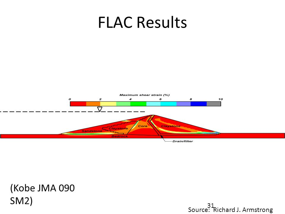 FLAC Results (Kobe JMA 090 SM2) Source: Richard J. Armstrong 31