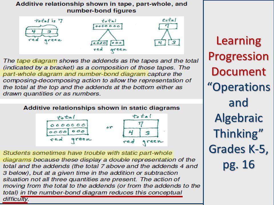 Learning Progression Document Operations and Algebraic Thinking Grades K-5, pg. 16