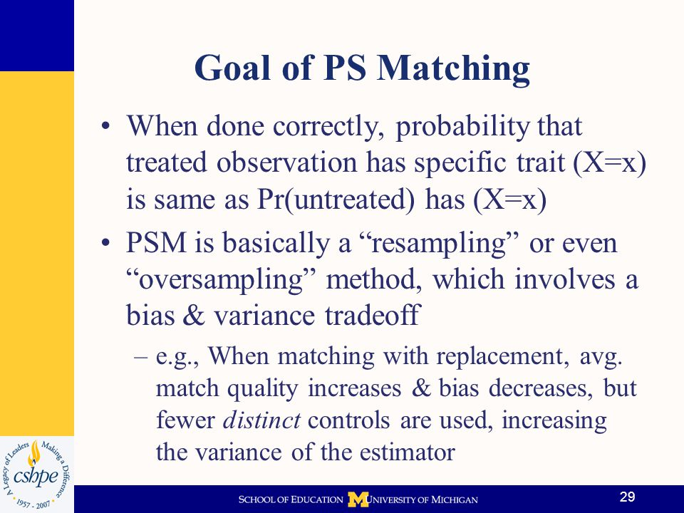 PSM Assumptions: Conditional Independence Assumption Conditional on observables, there is no correlation between the treatment & outcome that occurs absent the treatment Mathematically: (Y 1,Y 0 ) ┴ D | X After controlling for observables, the treatment assignment is as good as random Upshot: Untreated observations can serve as the counterfactual for the treated 30
