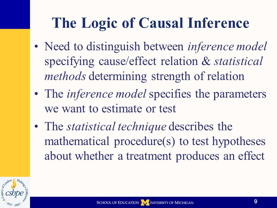 10 A Common Causal Scenario Observed or Unobserved Confounding Variable(s) Cause (e.g., Treatment) Effect (e.g., Educational Outcome)