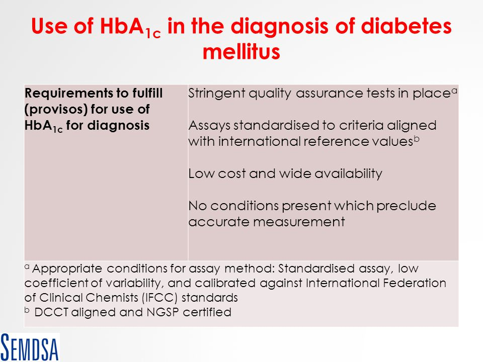 Use of HbA 1c in the diagnosis of diabetes mellitus Requirements to fulfill (provisos) for use of HbA 1c for diagnosis Stringent quality assurance tes