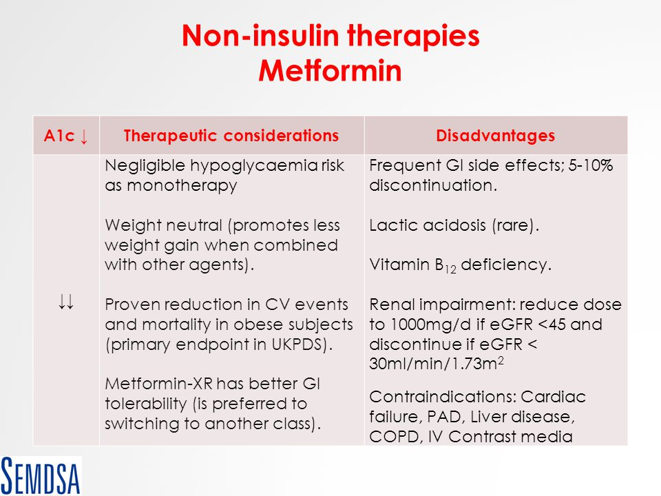 Non-insulin therapies Metformin A1c ↓Therapeutic considerationsDisadvantages ↓↓ Negligible hypoglycaemia risk as monotherapy Weight neutral (promotes