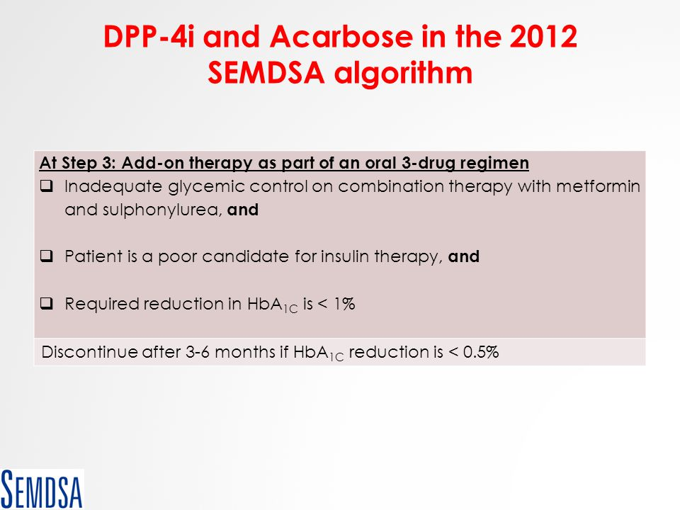 DPP-4i and Acarbose in the 2012 SEMDSA algorithm At Step 3: Add-on therapy as part of an oral 3-drug regimen  Inadequate glycemic control on combinat