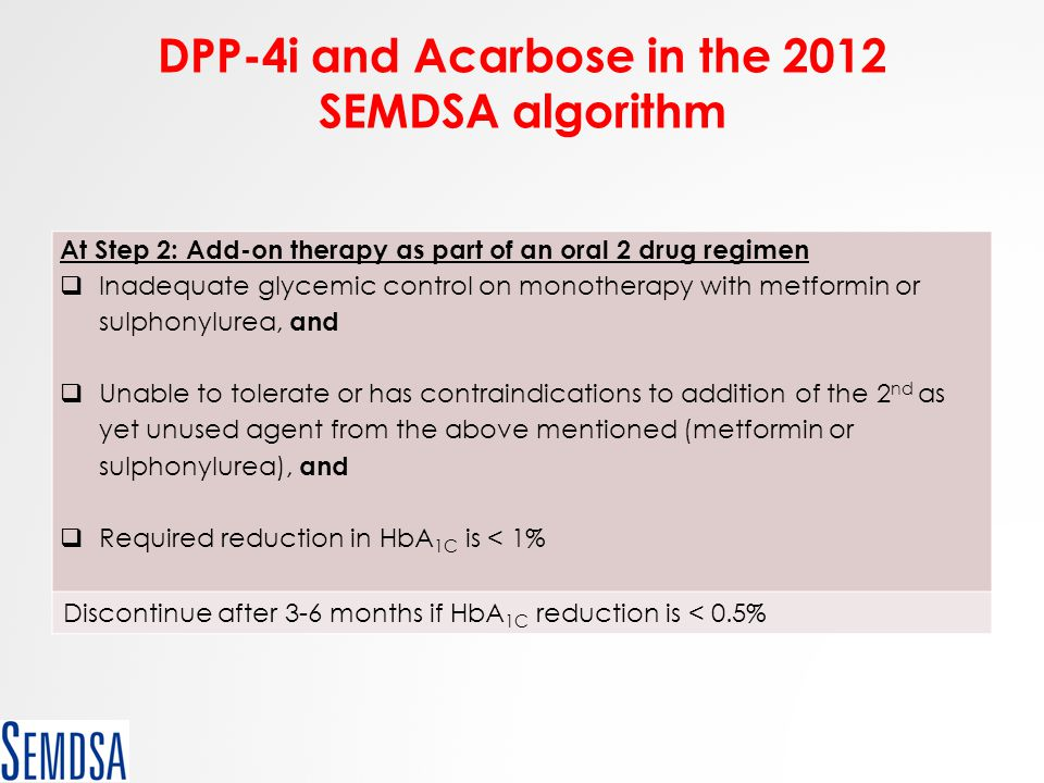 DPP-4i and Acarbose in the 2012 SEMDSA algorithm At Step 2: Add-on therapy as part of an oral 2 drug regimen  Inadequate glycemic control on monother