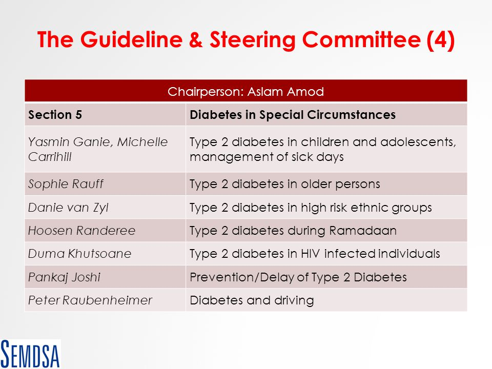 The Guideline & Steering Committee (4) Chairperson: Aslam Amod Section 5Diabetes in Special Circumstances Yasmin Ganie, Michelle Carrihill Type 2 diab