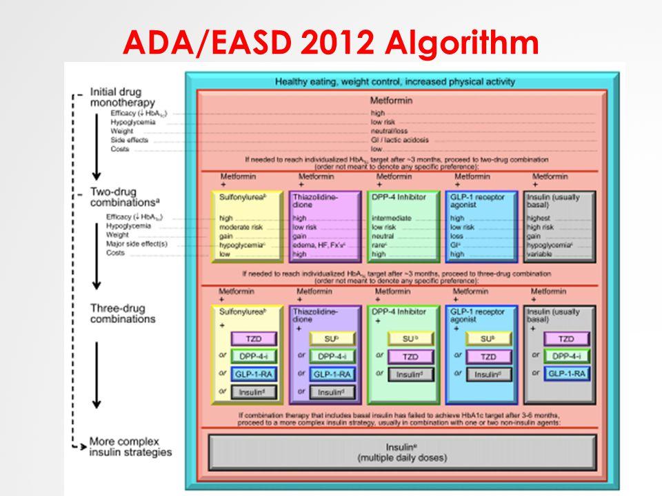 ADA/EASD 2012 Algorithm