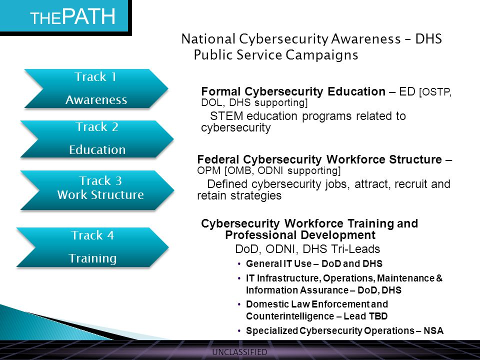 UNCLASSIFIED National Cybersecurity Awareness – DHS Public Service Campaigns Formal Cybersecurity Education – ED [OSTP, DOL, DHS supporting] STEM education programs related to cybersecurity Federal Cybersecurity Workforce Structure – OPM [OMB, ODNI supporting] Defined cybersecurity jobs, attract, recruit and retain strategies Cybersecurity Workforce Training and Professional Development DoD, ODNI, DHS Tri-Leads General IT Use – DoD and DHS IT Infrastructure, Operations, Maintenance & Information Assurance – DoD, DHS Domestic Law Enforcement and Counterintelligence – Lead TBD Specialized Cybersecurity Operations – NSA Track 1 Awareness Track 2 Education Track 4 Training Track 3 Work Structure THE PATH